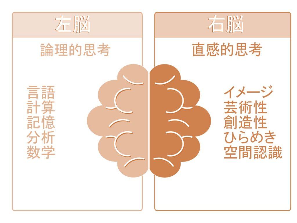 エモーショナルライティングでは、購買心理や行動心理に繋がる感情を表現することが重要