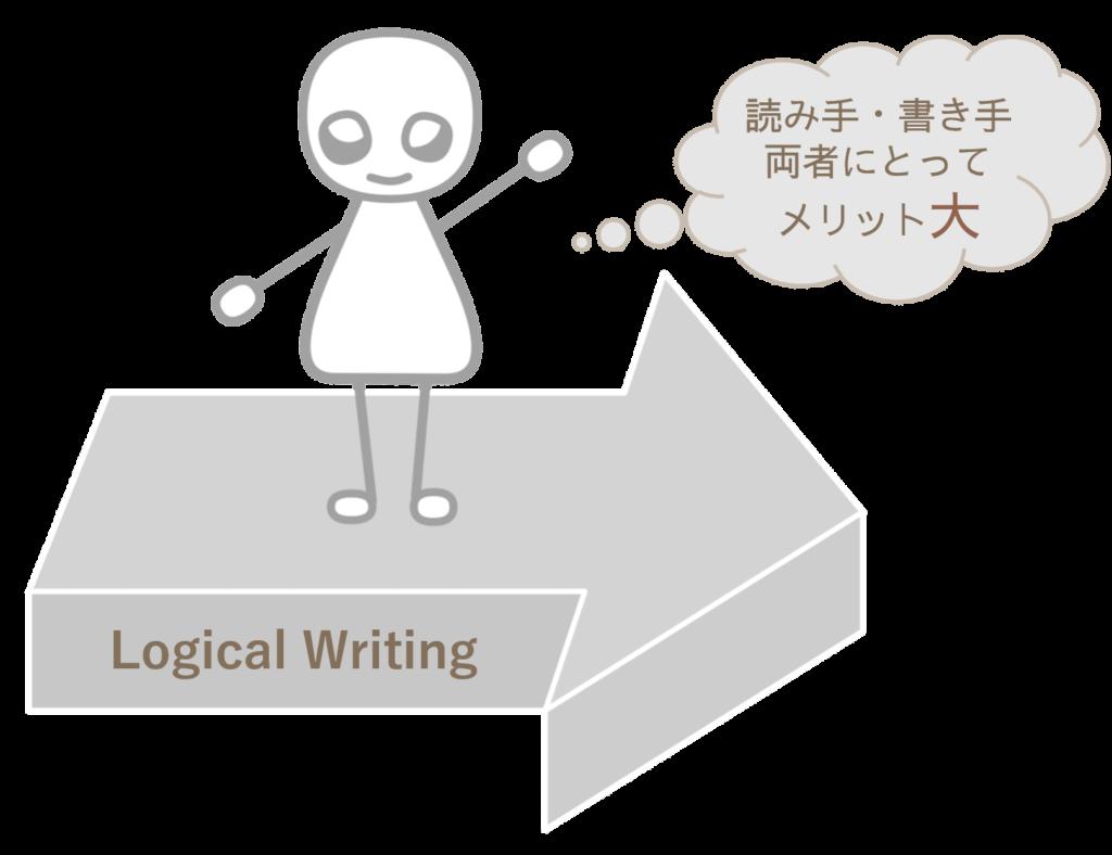 ロジカルライティングとは論理的でWEBライティングでは代表的な書き方