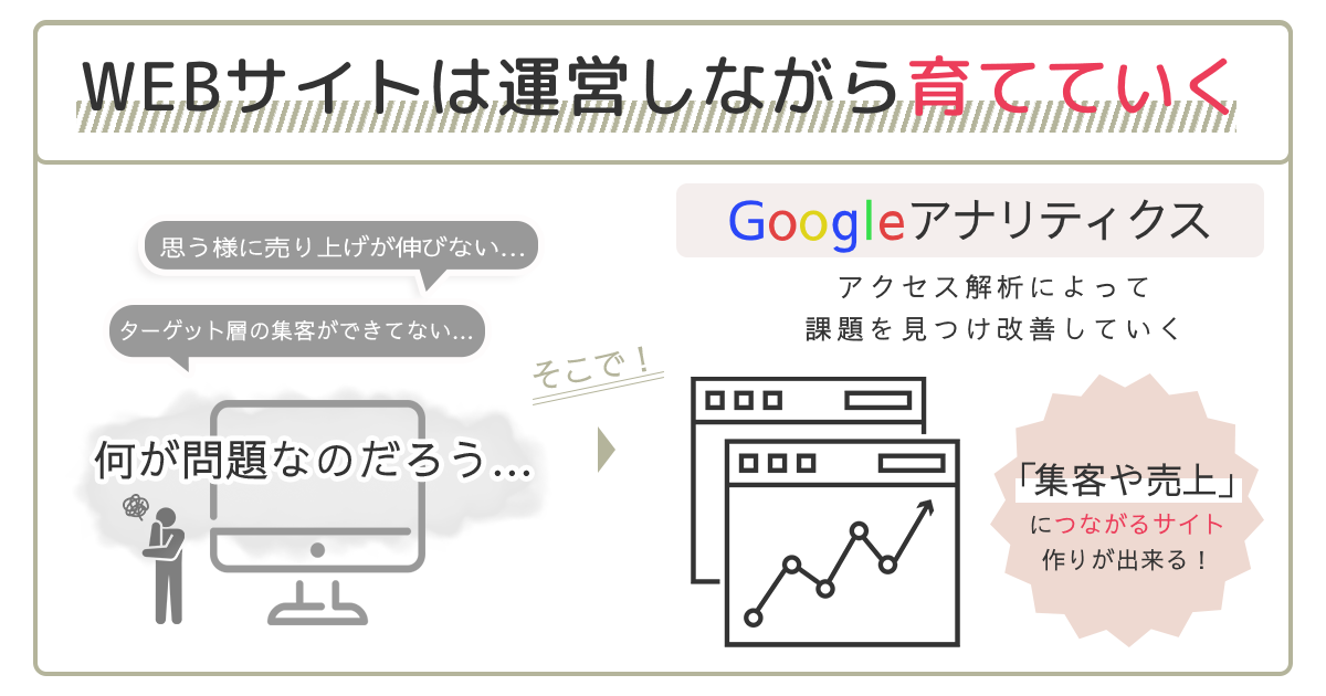 Googleアナリティクスの特徴イメージ図