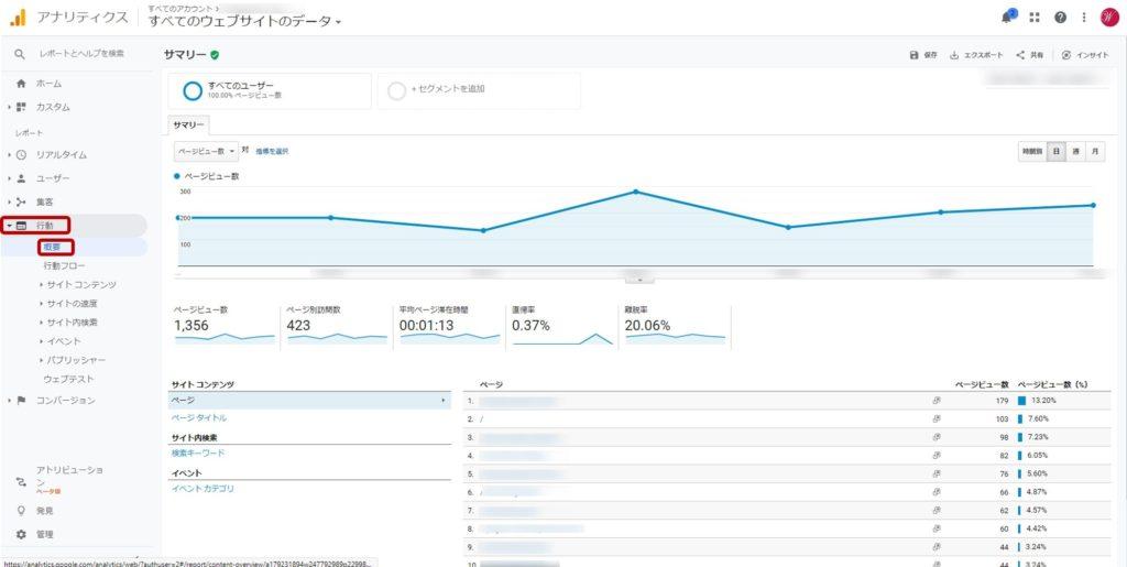 Googleアナリティクスの解析画面