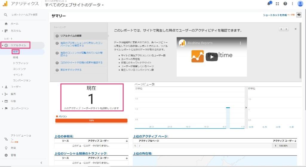 Googleアナリティクスにログインしてリアルタイムレポートを確認
