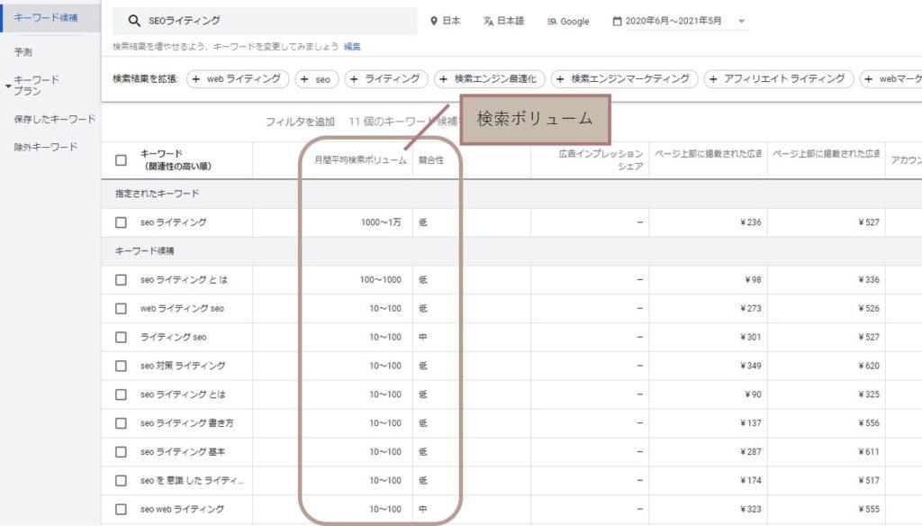 キーワードプランナー検索ボリュームの画像